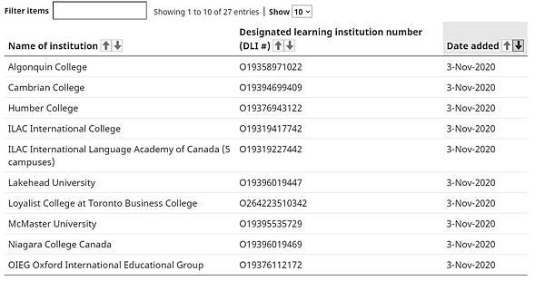 加拿大留學生豁免入境院校名單出爐!留學生可以入境了!4