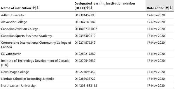 加拿大留學生豁免入境院校名單出爐!留學生可以入境了!