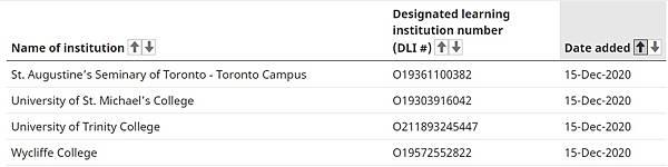 加拿大留學生豁免入境院校名單出爐 5