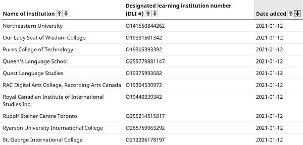加拿大留學生豁免入境院校名單出爐!留學生可以入境了! 8