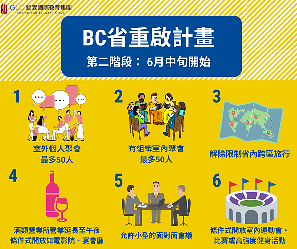 Blue Yellow Utilitarian Workplace Health %26; Safety Accident Prevention Health Explainer Social Media Post 的複本.png