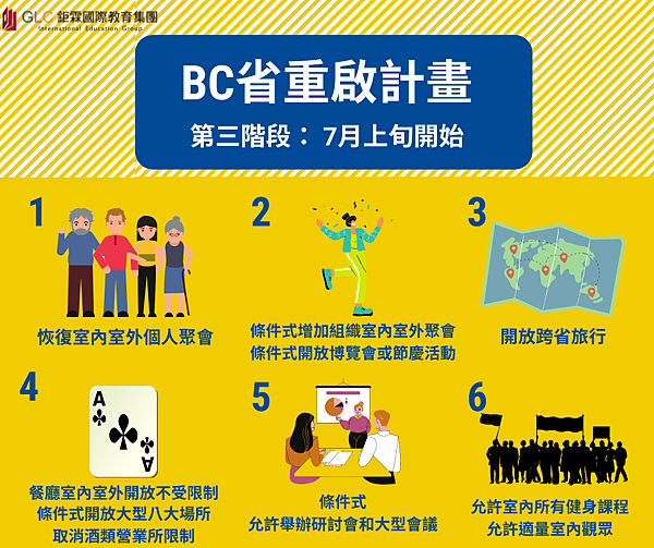 Blue Yellow Utilitarian Workplace Health %26; Safety Accident Prevention Health Explainer Social Media Post 的複本 的複本.png