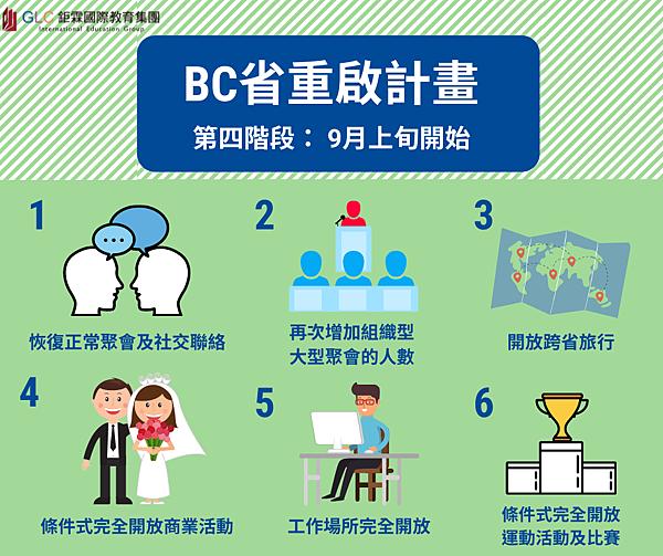 Blue Yellow Utilitarian Workplace Health %26; Safety Accident Prevention Health Explainer Social Media Post 的複本 的複本 的複本.png