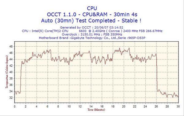 2007-06-20-03h14-CPU.png