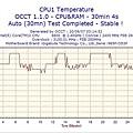 2007-06-20-03h14-CPU1.png