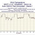 2007-06-20-03h14-CPU2.png