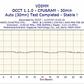 2007-07-11-13h03-VDIMM.png