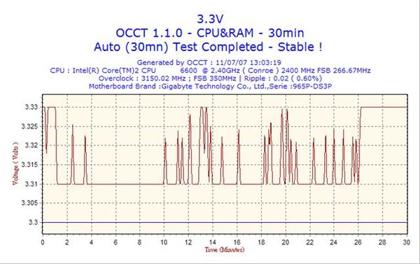 2007-07-11-13h03-Volt3.png