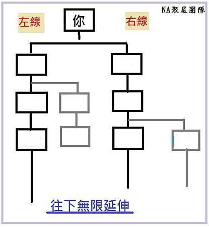 左右線制度2