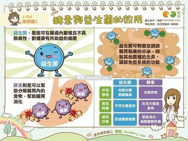 艾多美 鳳梨酵素7