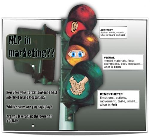 nlp-in-marketing1.jpg