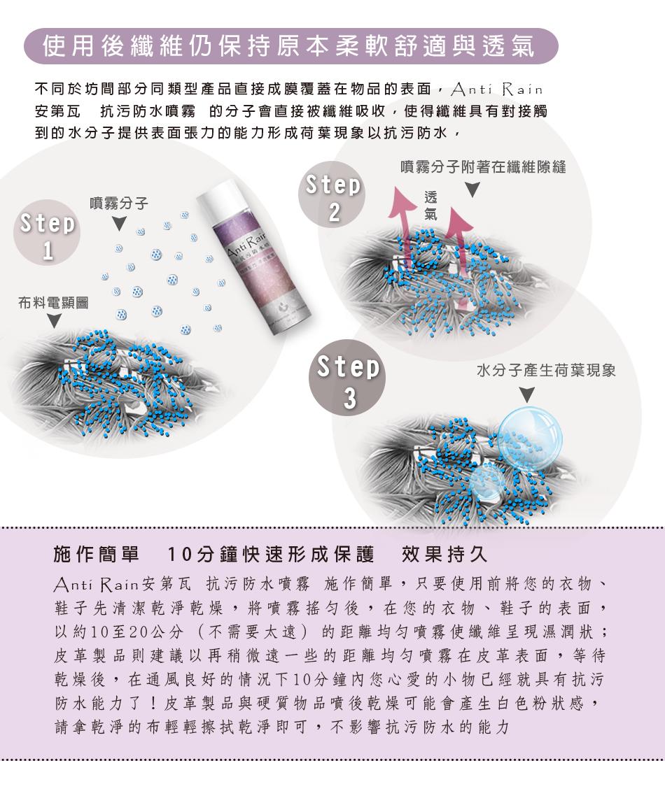 AntiRain 介紹 03