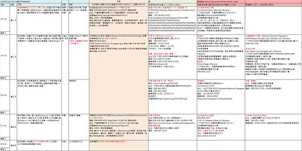 日本沖繩行程-1.png