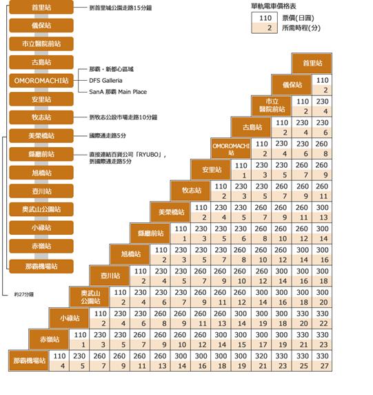 日本沖繩行程-2.png