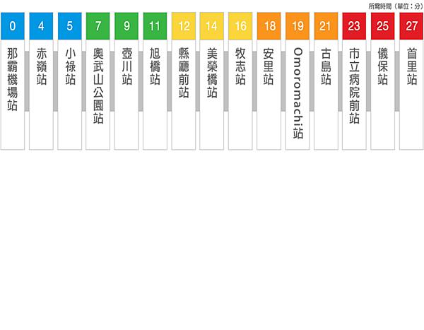日本沖繩行程-4.png