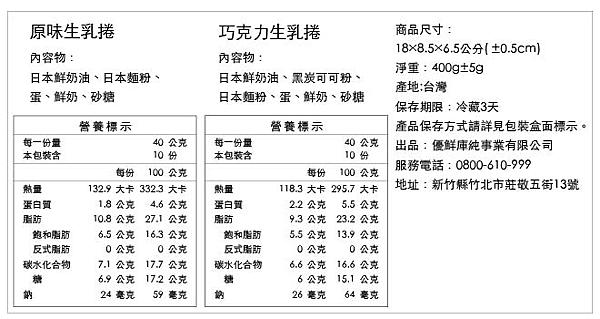 優鮮庫存-2.2.PNG