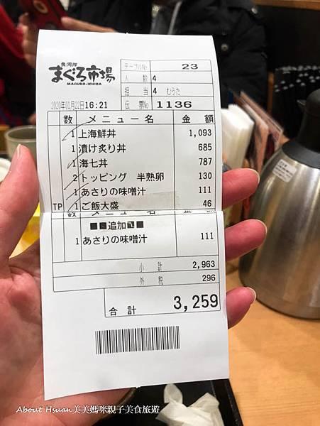 上野阿美恆丁美食-12.jpg
