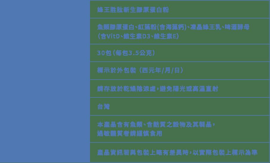 蜂王30日_商品規格-1.png