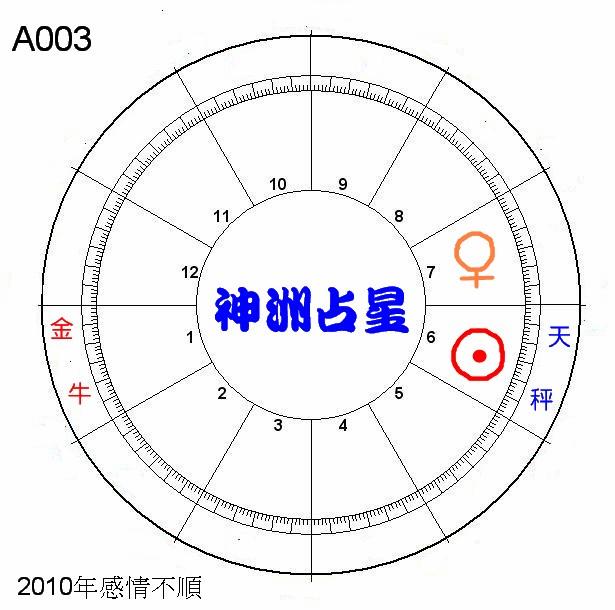 神洲占星003.jpg