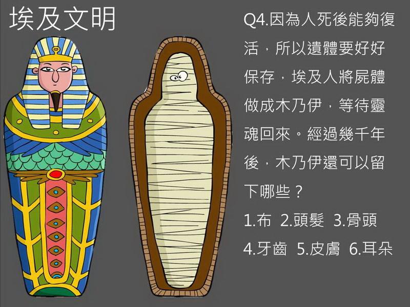 埃及投影片07.JPG
