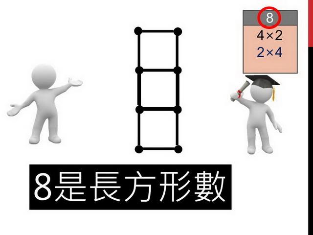 長方形數16.jpg