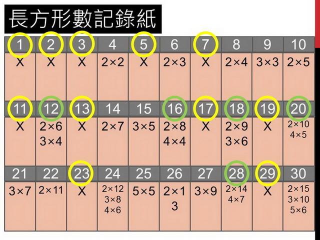 長方形數27.JPG