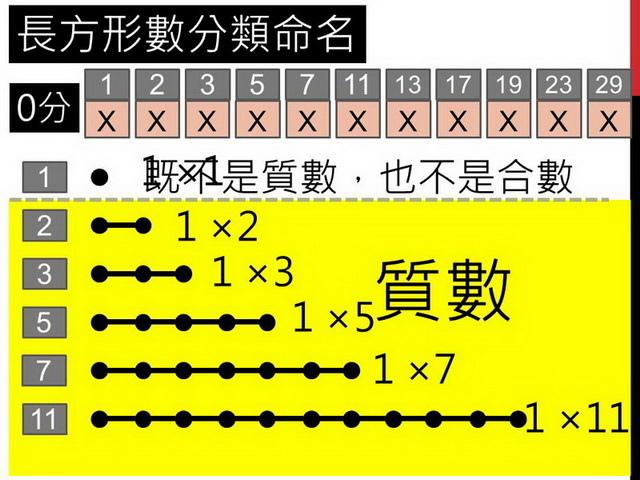 長方形數32.JPG