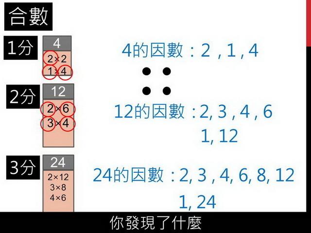 長方形數45.JPG