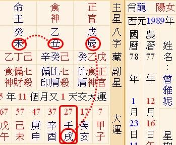 曾雅妮八字沖.jpg