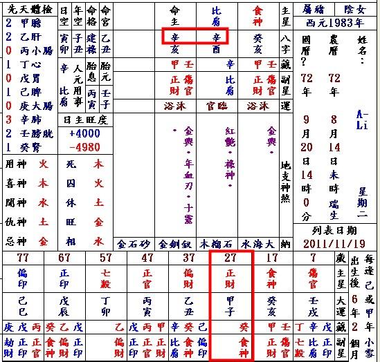 A-Lin八字.jpg