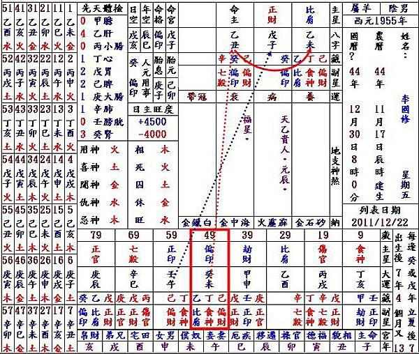 李國修八字三柱.jpg