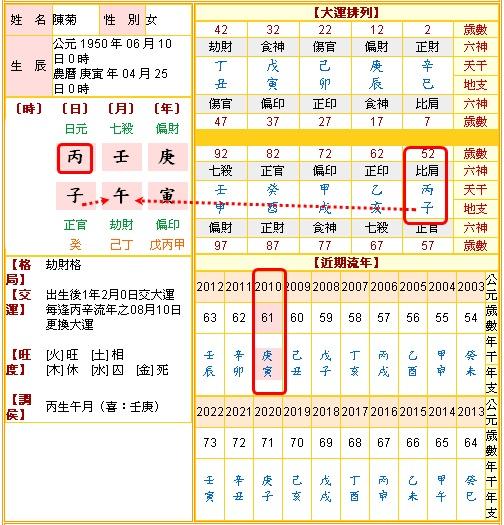 陳菊八字.jpg