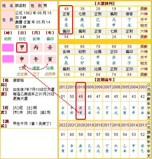 郭添財八字.jpg