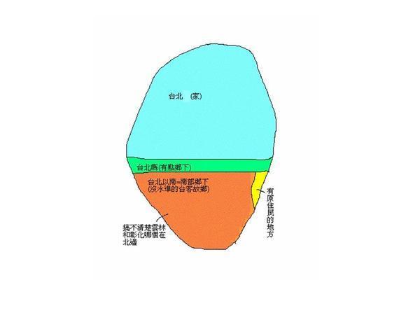 台北人的台灣