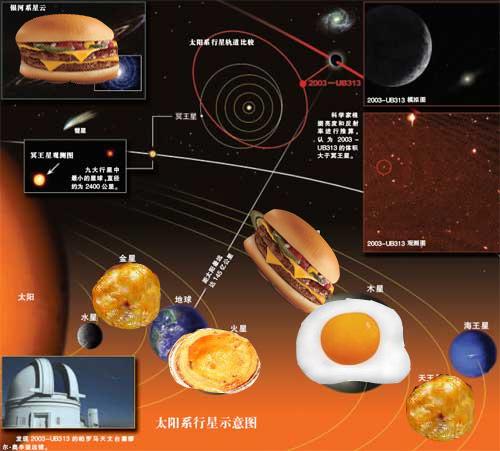 太陽系拷貝.jpg