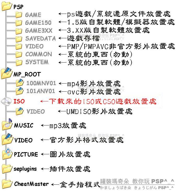 PSP資料夾拷貝.jpg