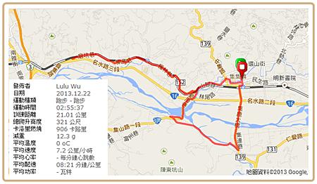 102.12.22 GPS
