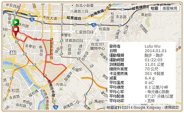 103.01.01 GPS