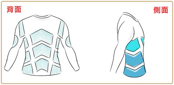 機能緊身衣 (1)