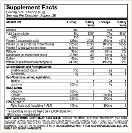 營養成分表