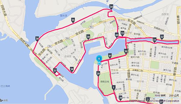 GPS軌跡圖