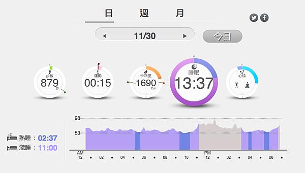 螢幕快照 2014-12-01 21.13.10