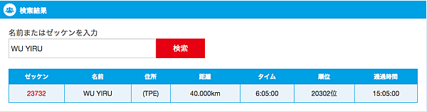 螢幕快照 2014-12-09 19.02.02