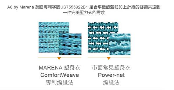 專利編織法