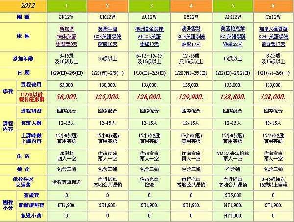 菁英遊學_2012東南寒假遊學團