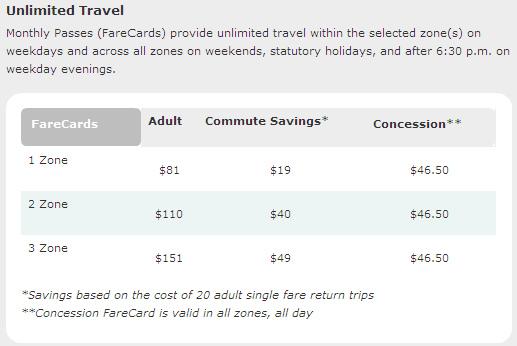 溫哥華交通票價
