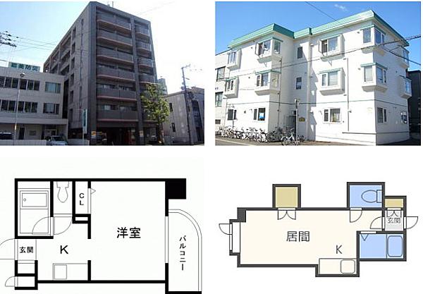 北海道日本語學院札幌本校住宿