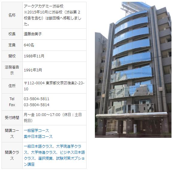 ARC渋谷校案内