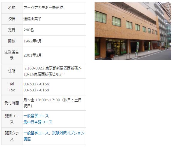 ARC新宿校 案内