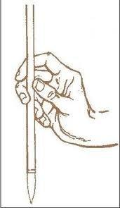 拿筷姿勢2